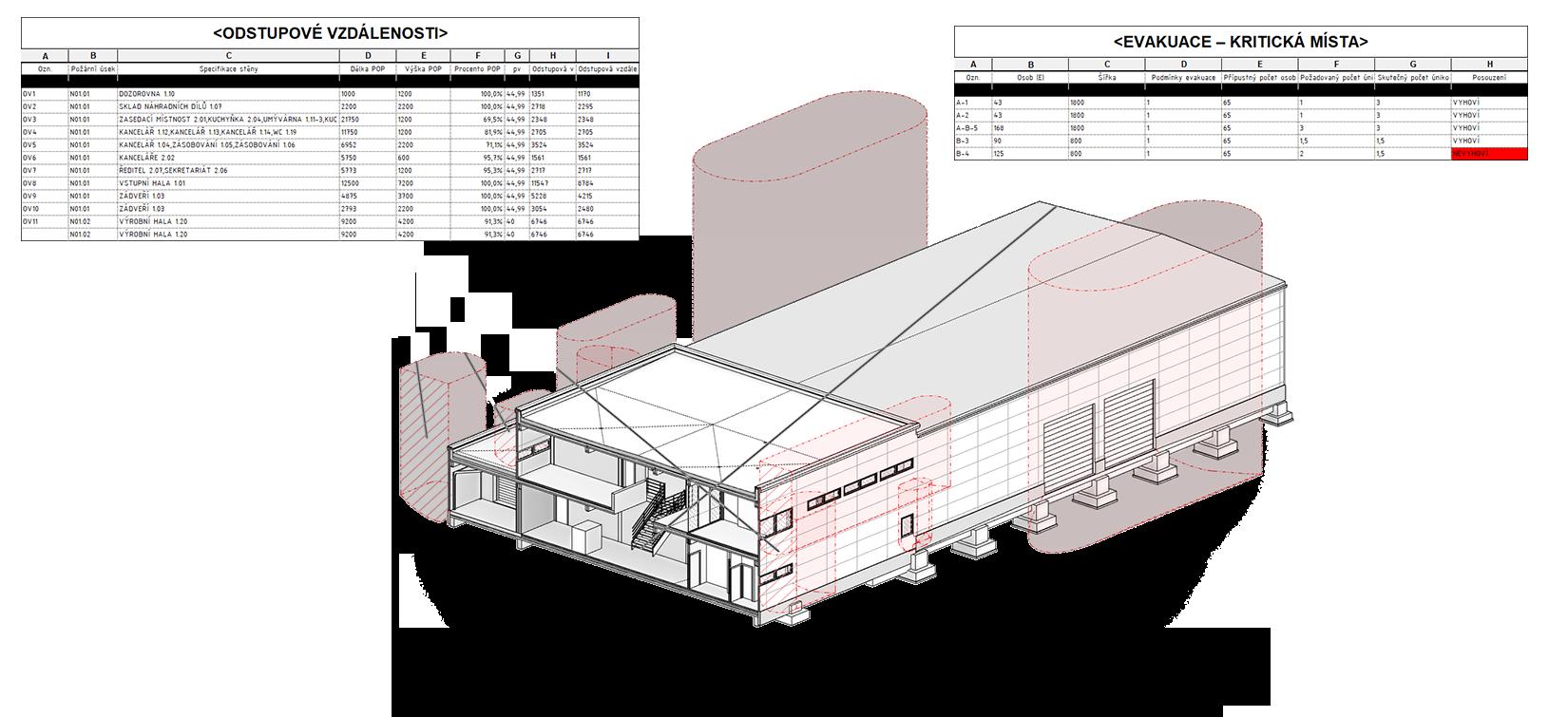 Požárně bezpečnostní řešení (PBŘ) v Revit informačním modelu buvody (BIM) - výkazy